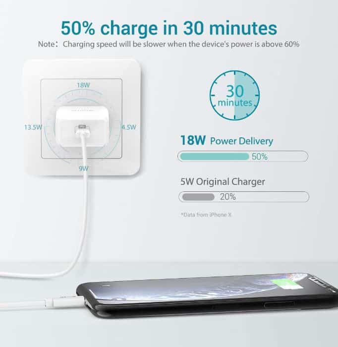 Quntis 18W - Fast Type C Charger For iPhone 2